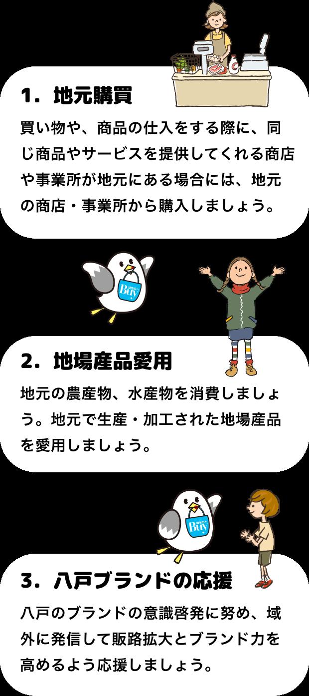 concept_SP